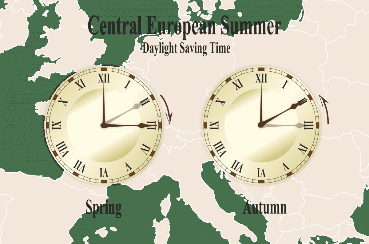 Verdeutlichung der Zeitumstellung in Mitteleuropa
